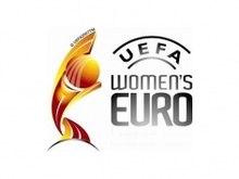Endspiel Euro 2021