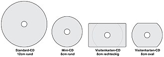 Shape Cd Wikipedia
