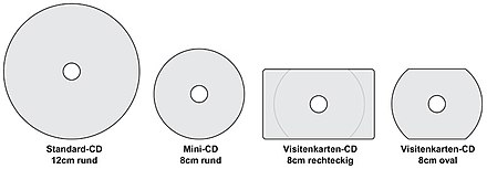 Mini Cd Wikipedia