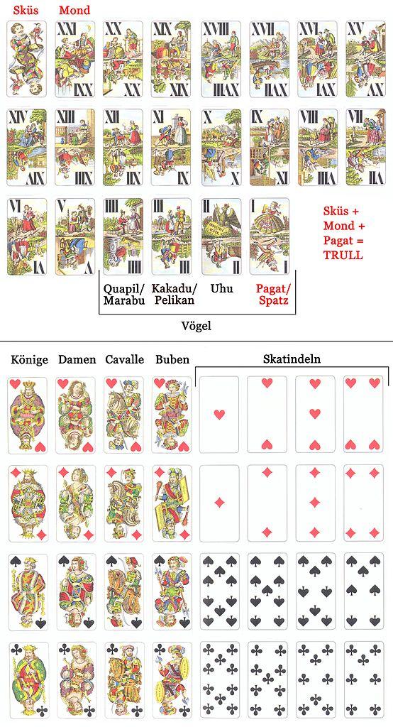 Tarock Kartenspiel
