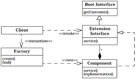 Extension Interface DP.jpg