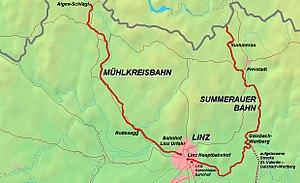 Route of the Mühlkreisbahn