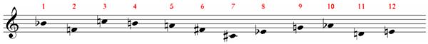 Schönberg, piano piece op.33a: basic series