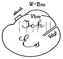 """Freuds Zeichnung im Buch """"Das Ich und das Es"""" von 1923. (Quelle: Wikimedia)"""