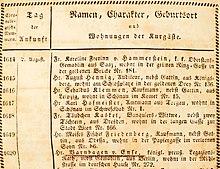 """Liste der im Jahre 1822, zu Teplitz angekommenen Kur- und Badegäste Nr.51, Anstreichung des Vorbesitzers bei """"Varnhagen v. Ense"""" (Archiv der Varnhagen Gesellschaft e. V.) (Quelle: Wikimedia)"""