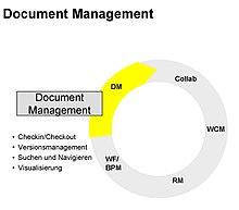 220px ECM Document Management