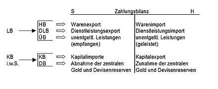 Quantopische forex datenbank bild 4