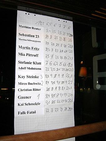 Poetry Slam Wikiwand
