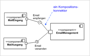 Konnektor (UML) – Wikipedia
