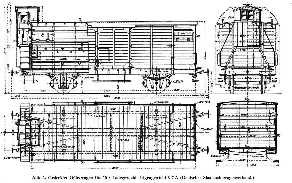 Güterwagen der Verbandsbauart – Wikipedia