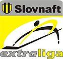 slowakische liga