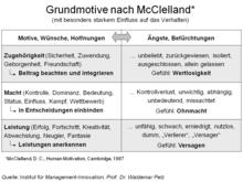 Extrinsische Motivation Lernpsychologie 7