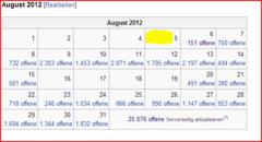 Wikipedia personliche bekanntschaften