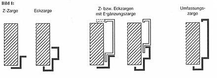 Unterschied eckzarge umfassungszarge  Stahlzarge - Wikiwand