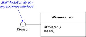 Schnittstelle (UML) – Wikipedia