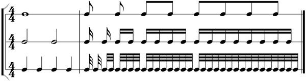 Die gebräuchlichsten Notenwerte, links ganze, halbe, viertel, rechts achtel, sechzehntel, zweiundreißigstel Noten, die kurzen zuerst mit Fähnchen, dann zu Gruppen mit Balken zusammengefasst, aber gleich in der Bedeutung