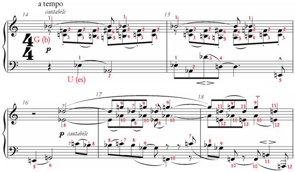 Schönberg, op.33a, bars 14 to 18 with series analysis