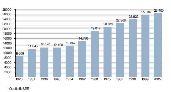 einwohnerzahl von großbritannien