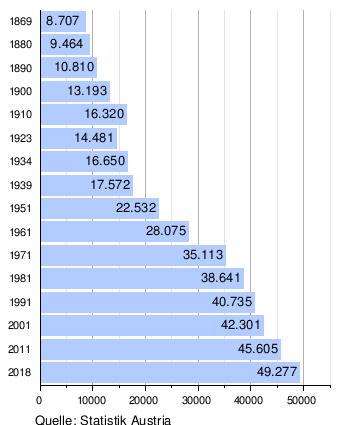 Geschwindigkeit datieren Milton Keynes
