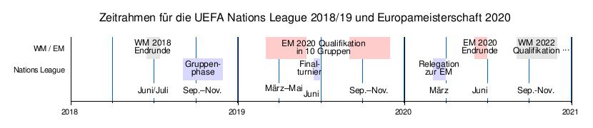 europameister qualifikation 2019