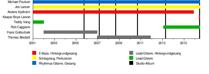 Volbeat Wikipedia