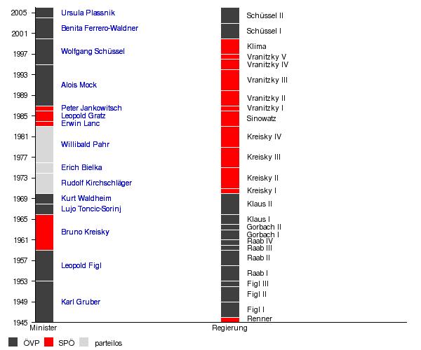 liste böhmischer orte