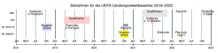 Em 2021 Spiel Um Dritten Platz