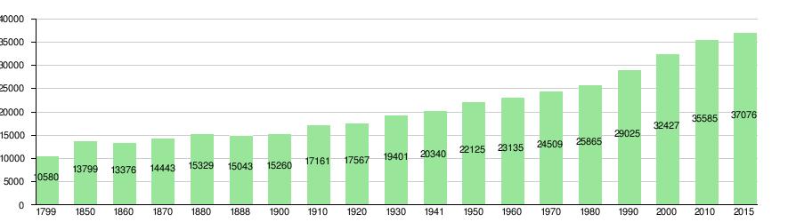 Kanton Obwalden – Wikipedia