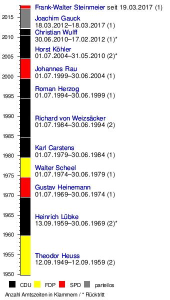 Wikipedia:Auskunft/Archiv/2012/Woche 10 – Wikipedia