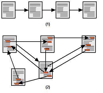 TextVSHypertext.jpg