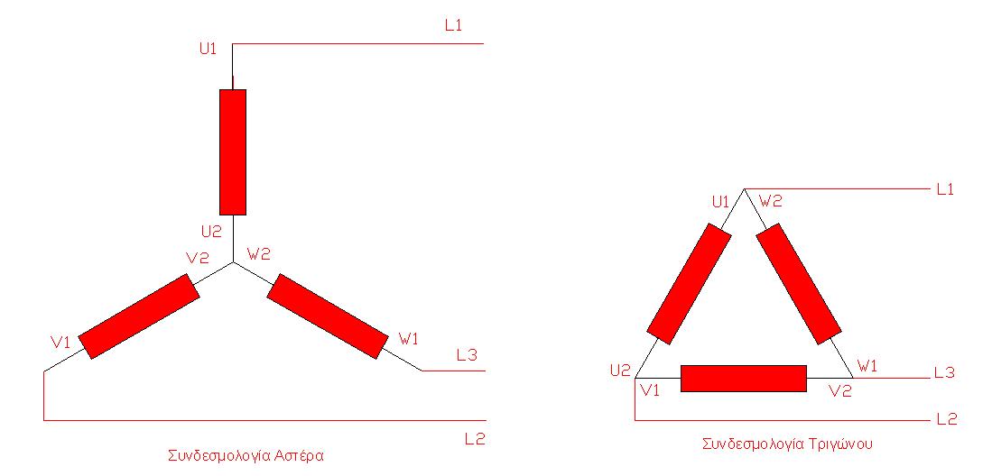 Συνδεσμολογίες Αστέρα Τριγώνου