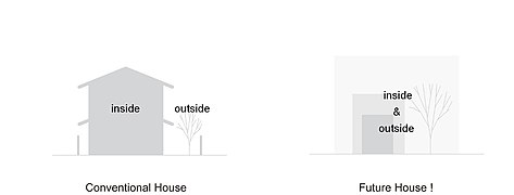 N house diagram.jpeg