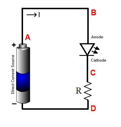 direct current. file:led in simple direct current circuit.jpg