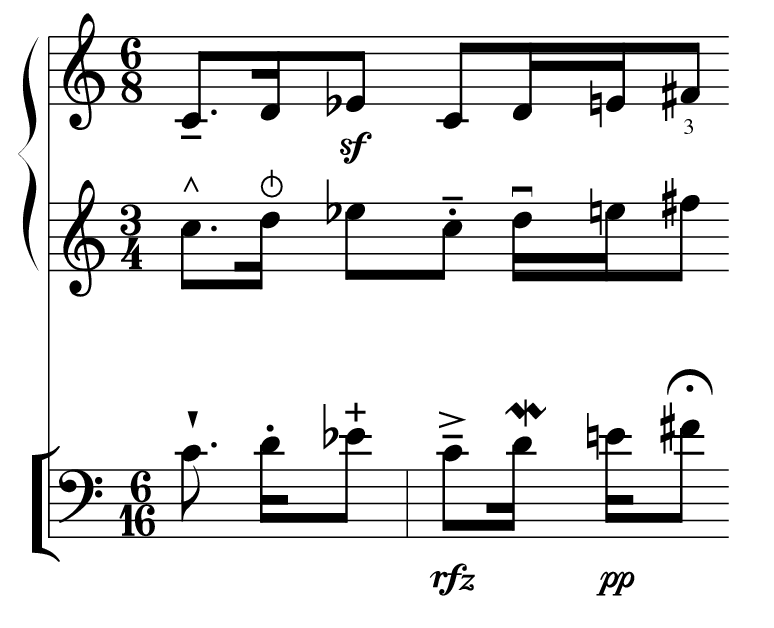 how to read staff notation for piano