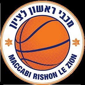Maccabi Rishon LeZion (basketball)