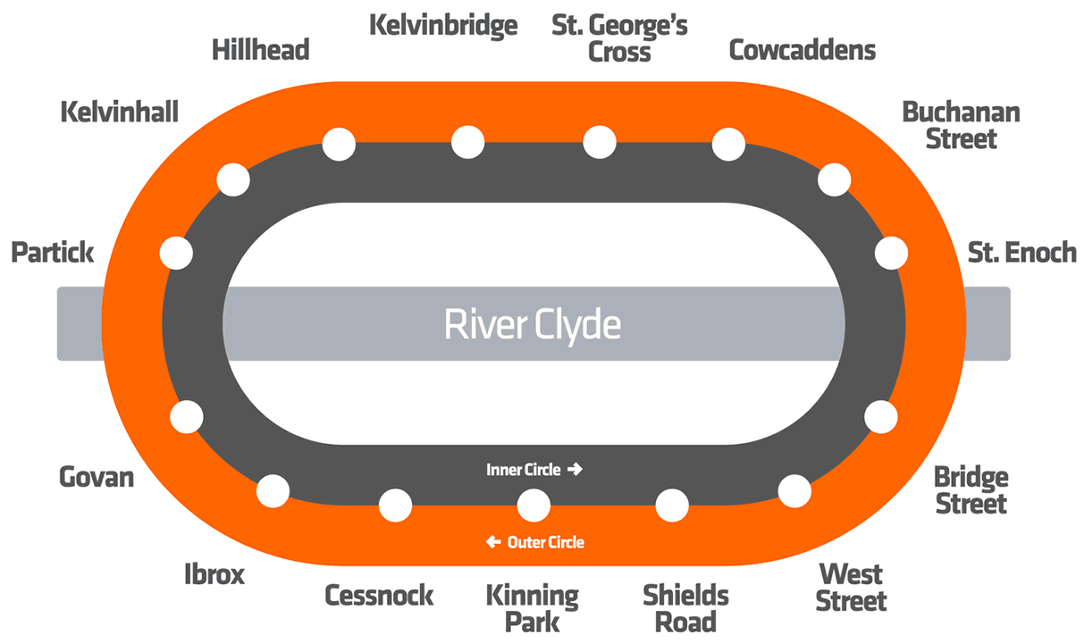 Glasgow Subway Glasgow metro