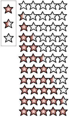 LMB stars