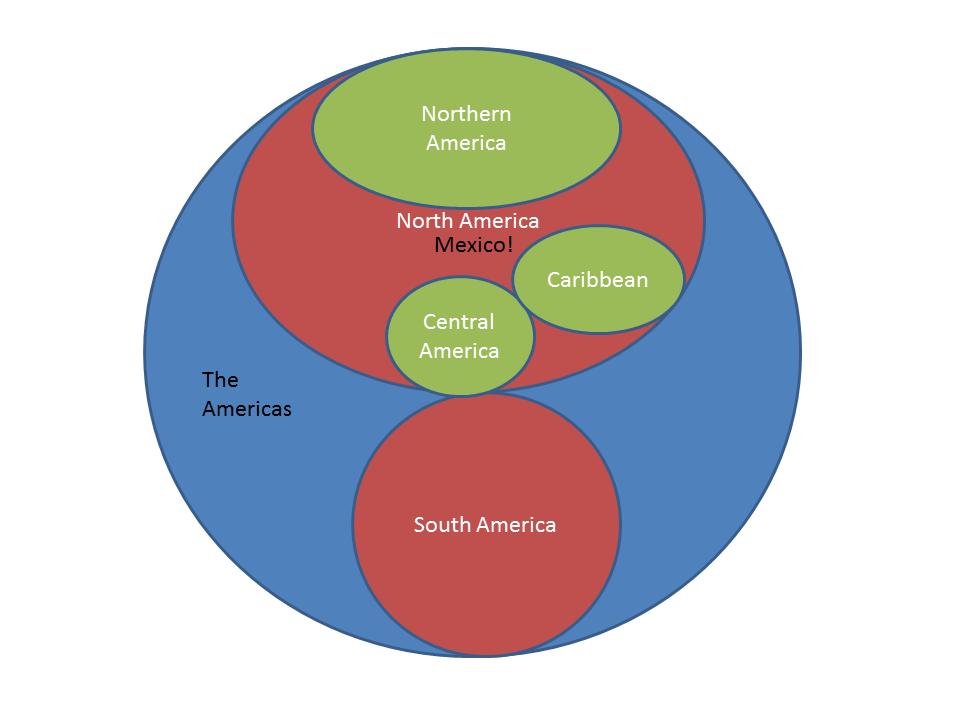Filethe americas venn diagramg wikipedia filethe americas venn diagramg ccuart Gallery