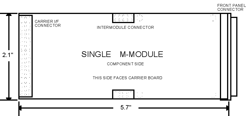 M-modules-measurement-spec.jpg