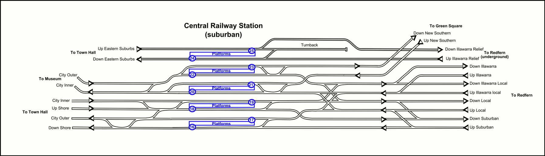 Central Railway Station Sydney Wikipedia October 2014 Circuit Wiring Diagram Must Know Diagrams And Mapsedit