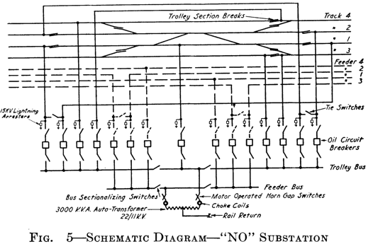 electrification of the new york new haven and hartford railroad schematic of the new lots substation along the new york connecting railroad