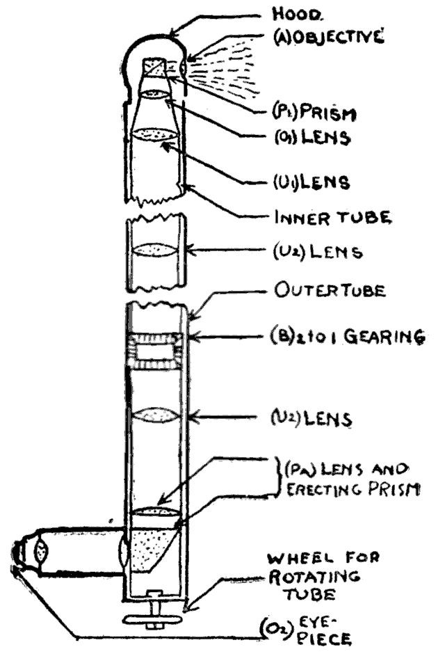File:Periscope.png - Wikipedia