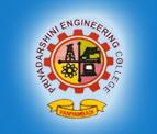 Priyadarshini Engineering College