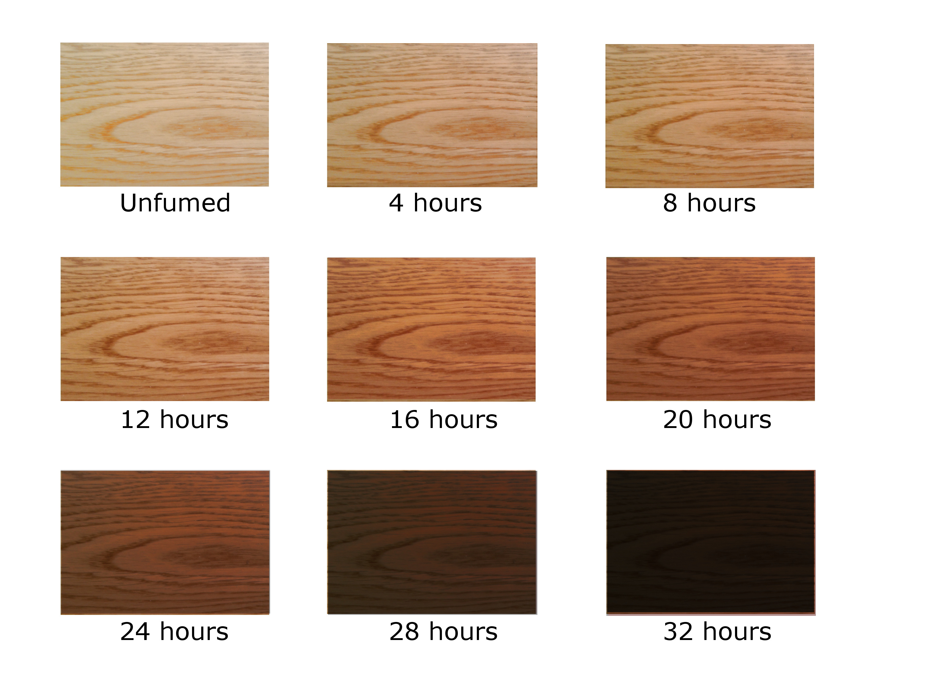 Wood furniture colors chart my web value chart showing the change in colour of oak with time spent in a fuming chamber nvjuhfo Image collections