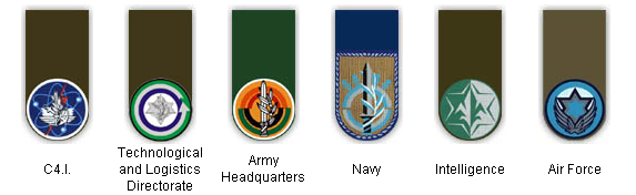 israel defense forces insignia wikipedia indian navy anchor logo navy anchor symbol