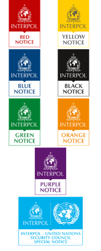 Notices issued by Interpol.