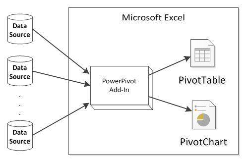 power pivot wikipedia autos post