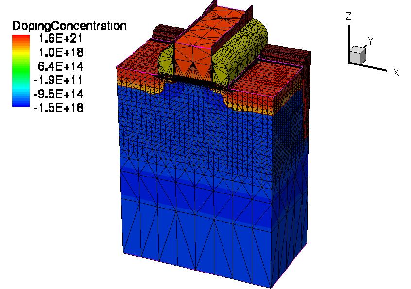Semiconductor Processing In Virginia Beach Va