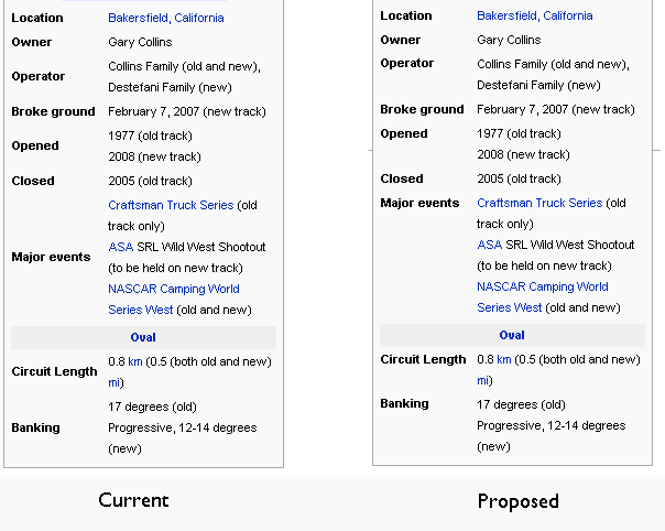 how to add an infobox on wikipedia