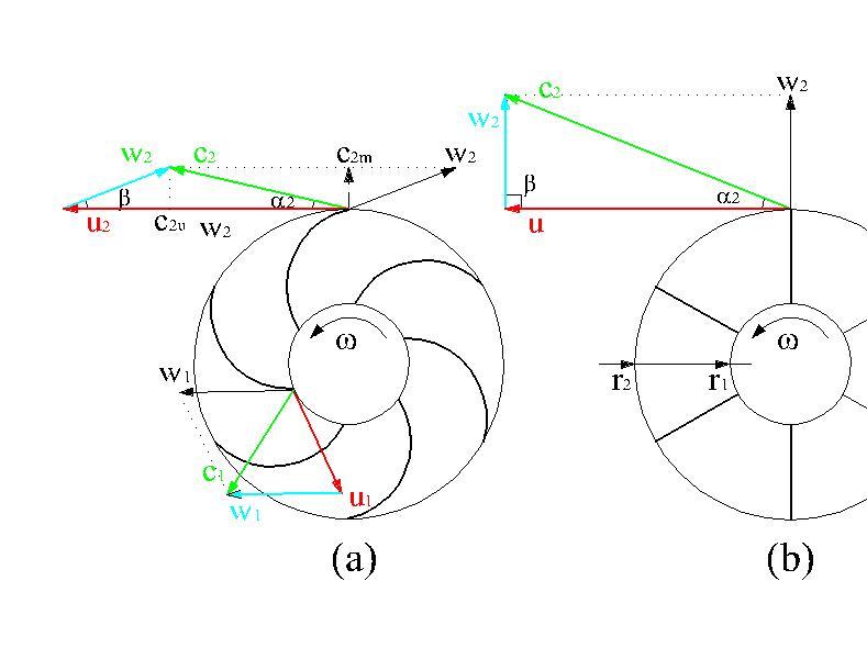 file color triangle velocity jpg